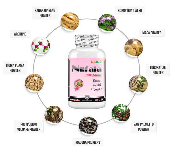 Nufala chứa nhiều thảo dược quý giúp hỗ trợ cải thiện sinh lý tốt nhất